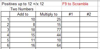 Math Skills worksheet
